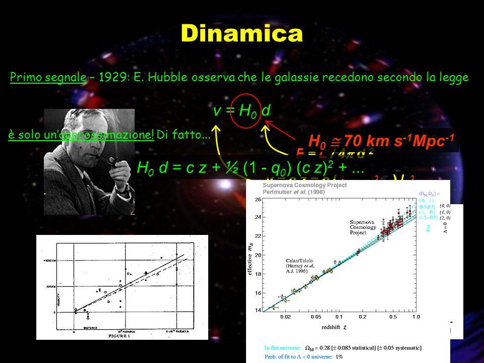 Dinamica Primo segnale – 1929: E. Hubble osserva che le galassie recedono secondo la legge v = H 0 d v = c z = c ( oss - em ) / em F = L / 4 d 2 H 0 7