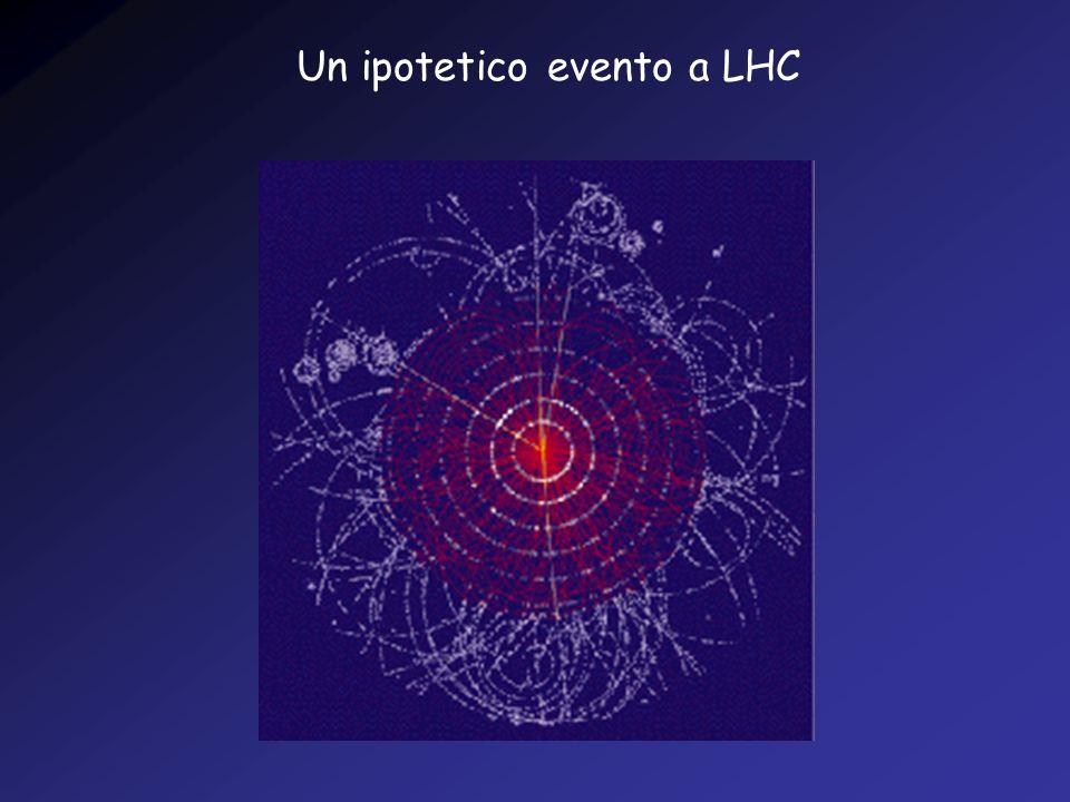 Un ipotetico evento a LHC