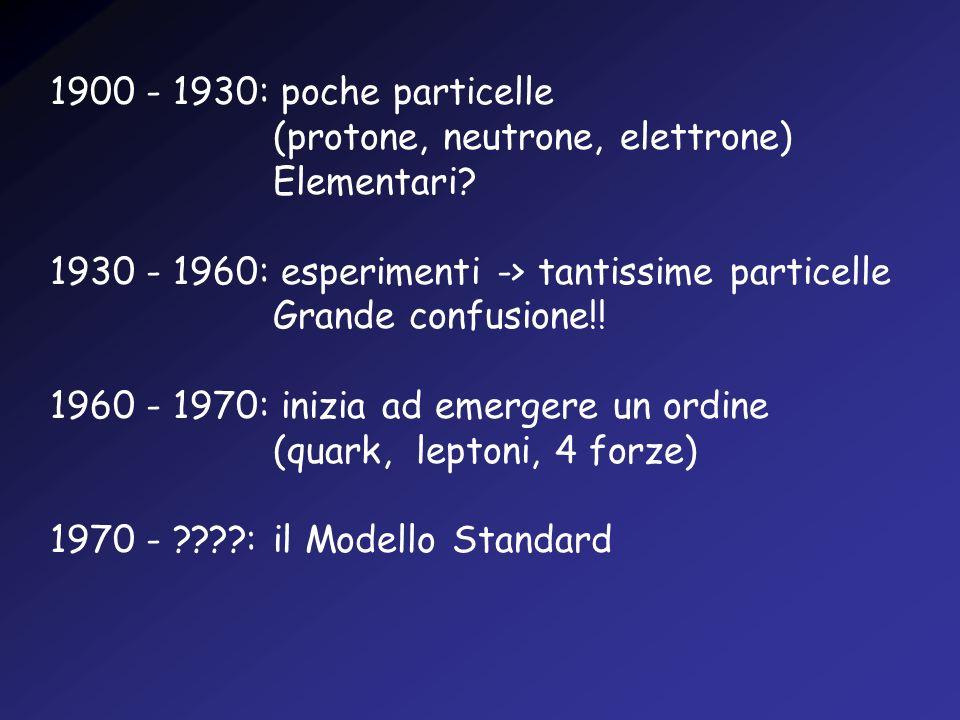 1900 - 1930: poche particelle (protone, neutrone, elettrone) Elementari? 1930 - 1960: esperimenti -> tantissime particelle Grande confusione!! 1960 -
