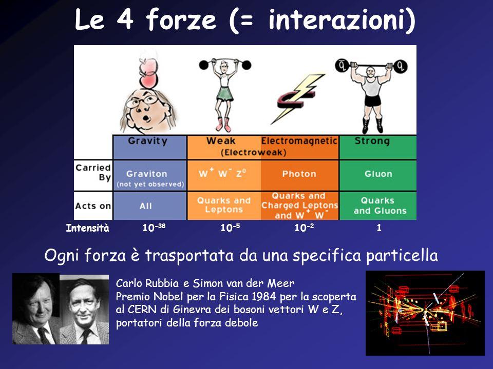 Le 4 forze (= interazioni) Ogni forza è trasportata da una specifica particella Carlo Rubbia e Simon van der Meer Premio Nobel per la Fisica 1984 per