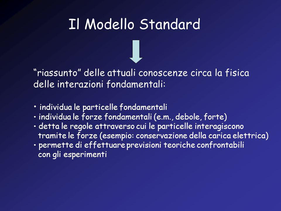 Il Modello Standard riassunto delle attuali conoscenze circa la fisica delle interazioni fondamentali: individua le particelle fondamentali individua