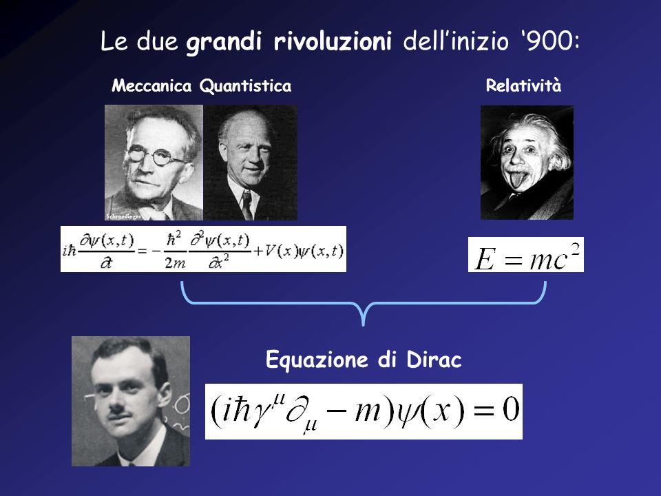 Lequazione di Dirac descrive correttamente le proprietà dellelettrone Ma fa anche altro: Prevede lesistenza di una particella sconosciuta, identica allelettrone, ma con carica elettrica positiva invece di negativa Dirac prevede il positrone N.B.