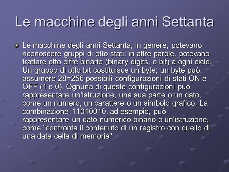La parola dei microprocessori Un computer che elabora le informazioni a gruppi contemporanei di 8 bit viene detto computer a 8 bit.
