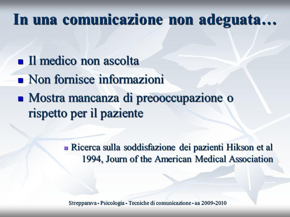 In una comunicazione non adeguata… Il medico non ascolta Il medico non ascolta Non fornisce informazioni Non fornisce informazioni Mostra mancanza di