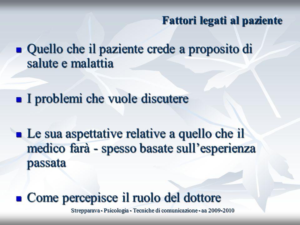 Fattori legati al paziente Quello che il paziente crede a proposito di salute e malattia Quello che il paziente crede a proposito di salute e malattia