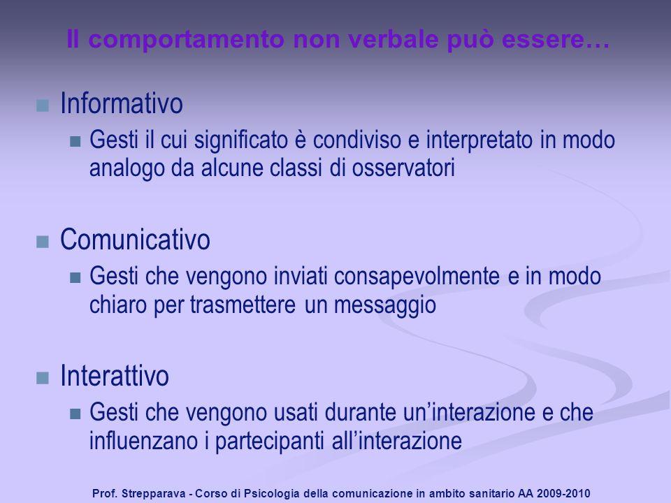 Prof. Strepparava - Corso di Psicologia della comunicazione in ambito sanitario AA 2009-2010 Il comportamento non verbale può essere… Informativo Gest