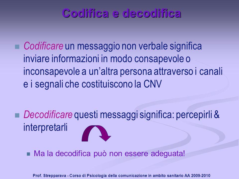 Prof. Strepparava - Corso di Psicologia della comunicazione in ambito sanitario AA 2009-2010 Codifica e decodifica Codificare un messaggio non verbale