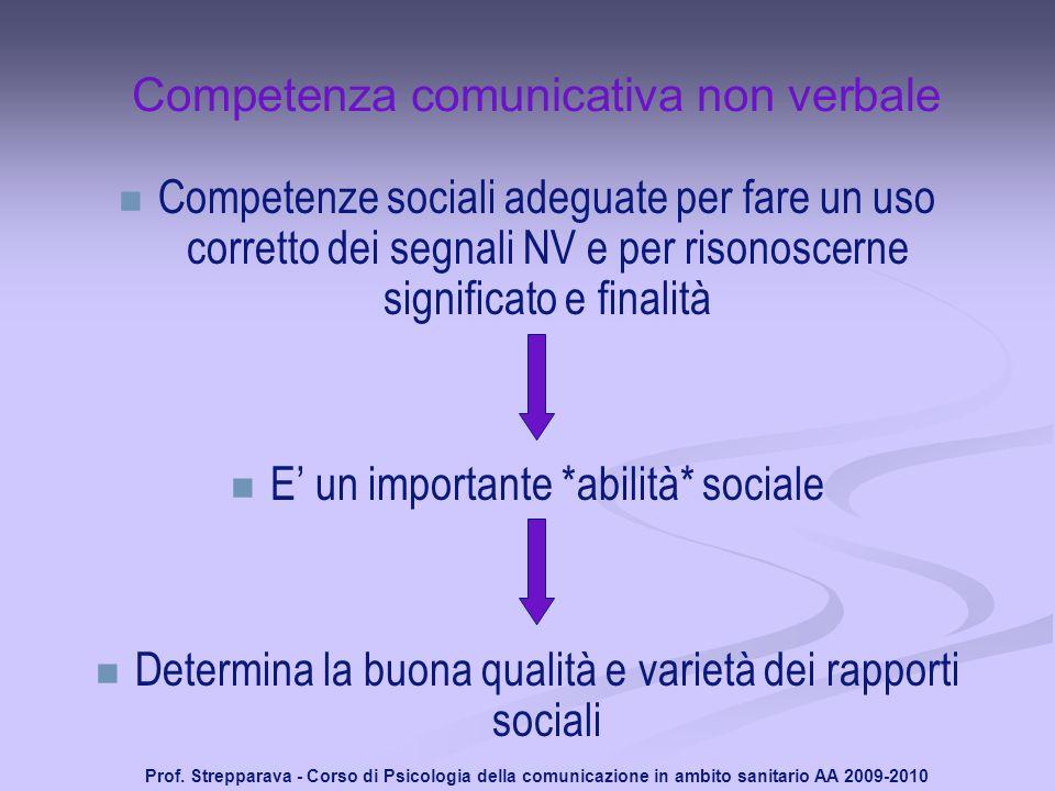 Prof. Strepparava - Corso di Psicologia della comunicazione in ambito sanitario AA 2009-2010 Competenza comunicativa non verbale Competenze sociali ad