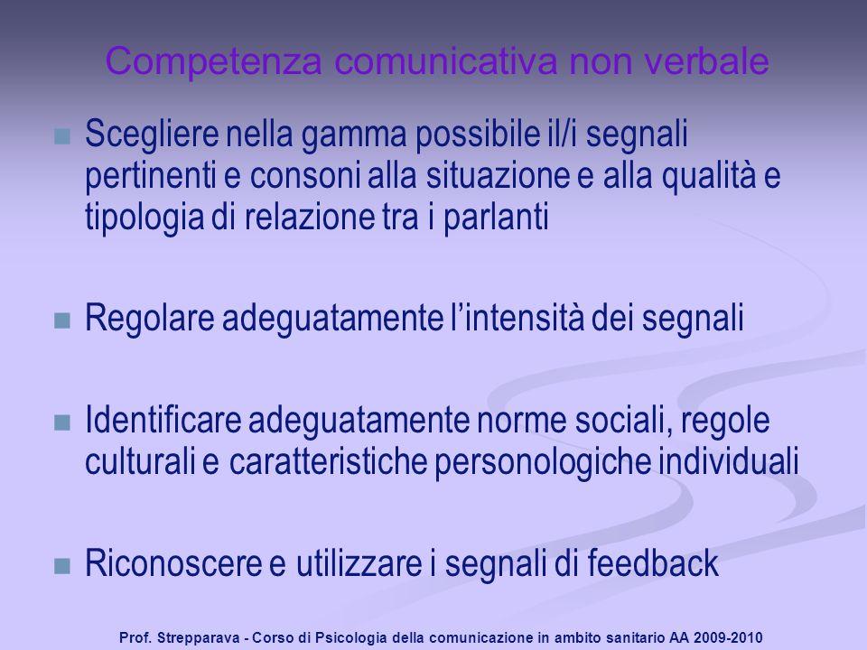 Prof. Strepparava - Corso di Psicologia della comunicazione in ambito sanitario AA 2009-2010 Competenza comunicativa non verbale Scegliere nella gamma