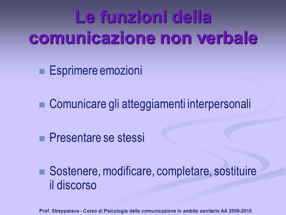 Prof. Strepparava - Corso di Psicologia della comunicazione in ambito sanitario AA 2009-2010 Le funzioni della comunicazione non verbale Esprimere emo