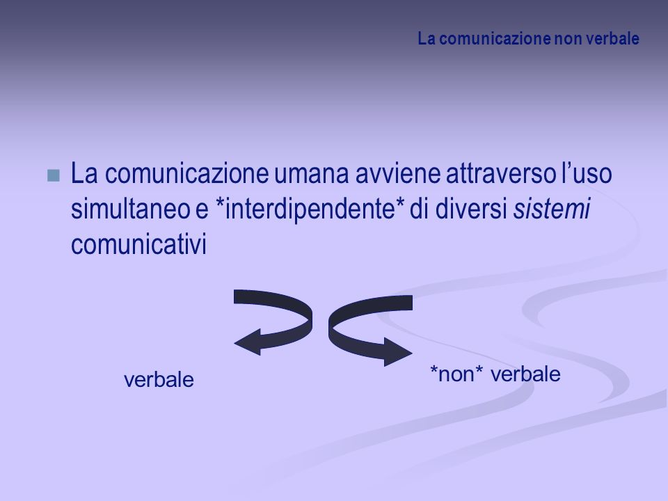 La comunicazione non verbale La comunicazione umana avviene attraverso luso simultaneo e *interdipendente* di diversi sistemi comunicativi verbale *no