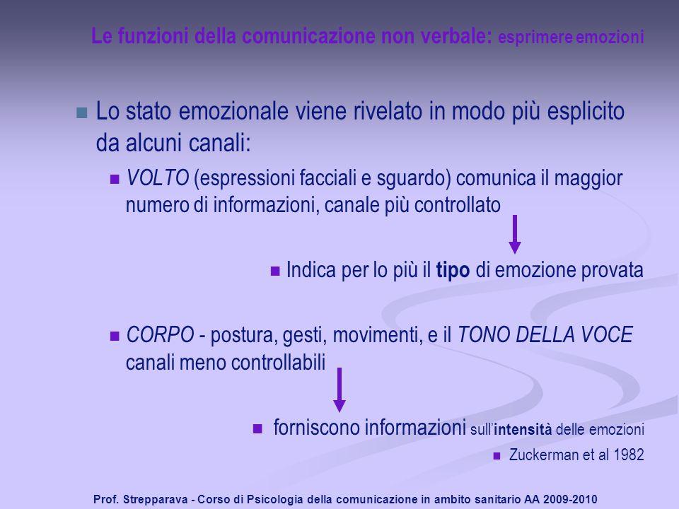 Prof. Strepparava - Corso di Psicologia della comunicazione in ambito sanitario AA 2009-2010 Le funzioni della comunicazione non verbale: esprimere em