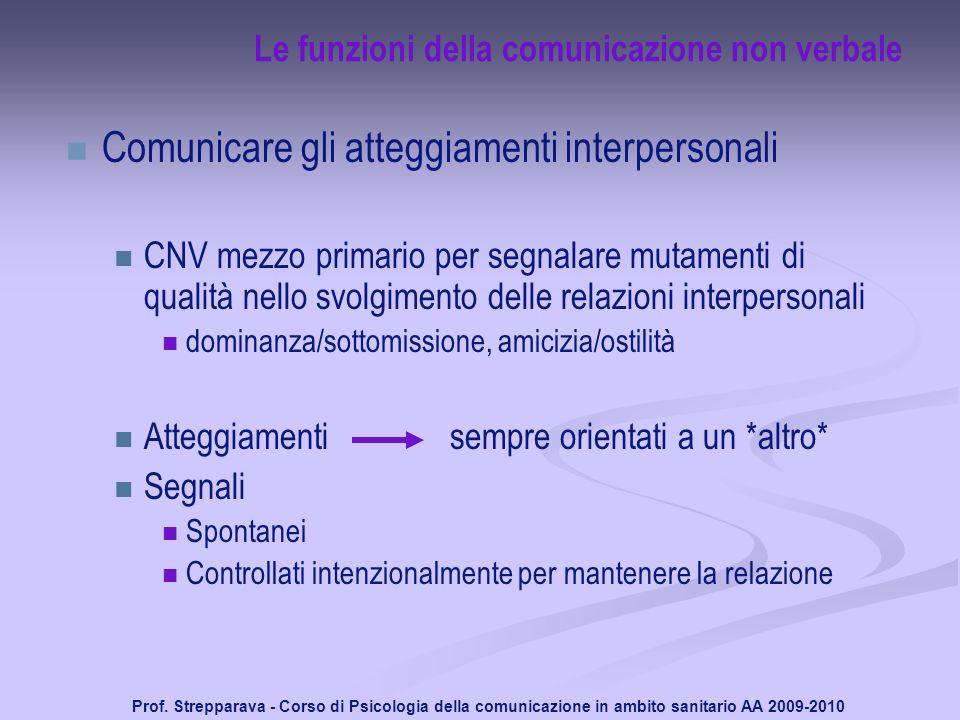 Prof. Strepparava - Corso di Psicologia della comunicazione in ambito sanitario AA 2009-2010 Le funzioni della comunicazione non verbale Comunicare gl