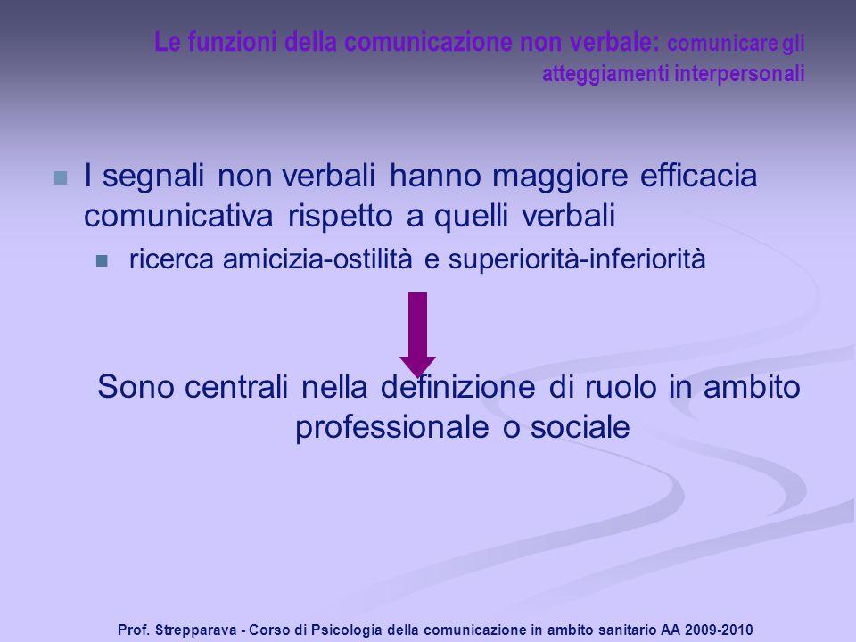 Prof. Strepparava - Corso di Psicologia della comunicazione in ambito sanitario AA 2009-2010 Le funzioni della comunicazione non verbale: comunicare g