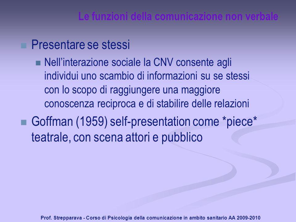 Prof. Strepparava - Corso di Psicologia della comunicazione in ambito sanitario AA 2009-2010 Le funzioni della comunicazione non verbale Presentare se