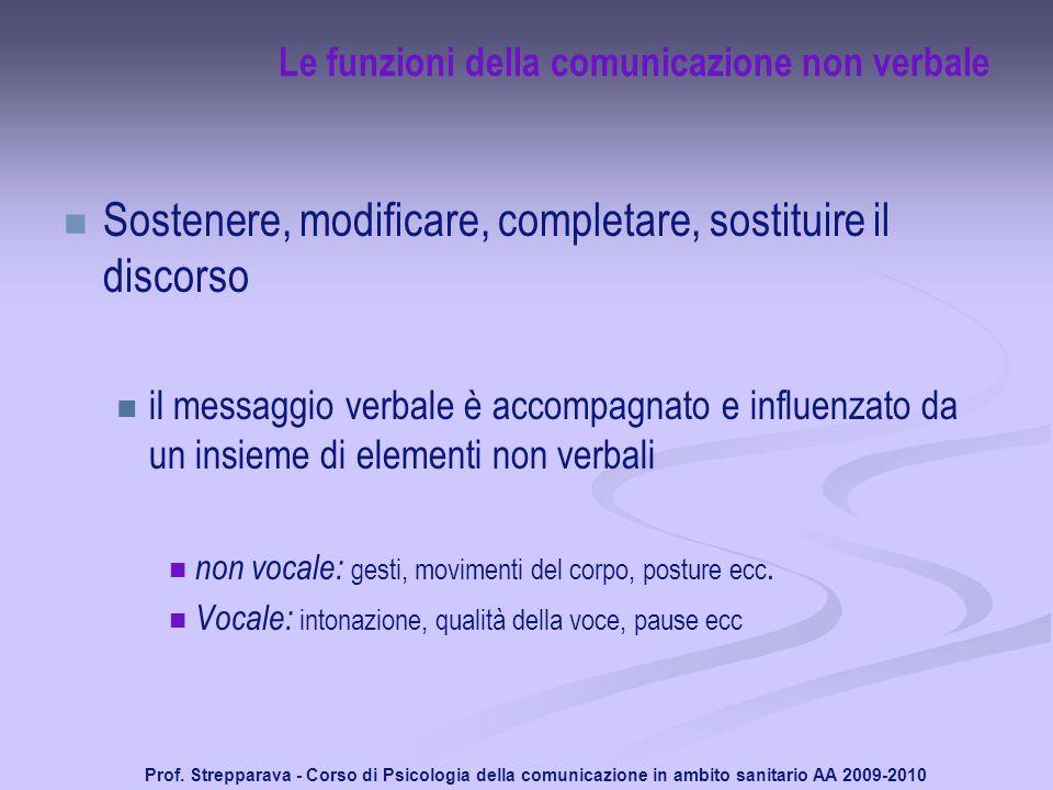 Prof. Strepparava - Corso di Psicologia della comunicazione in ambito sanitario AA 2009-2010 Le funzioni della comunicazione non verbale Sostenere, mo