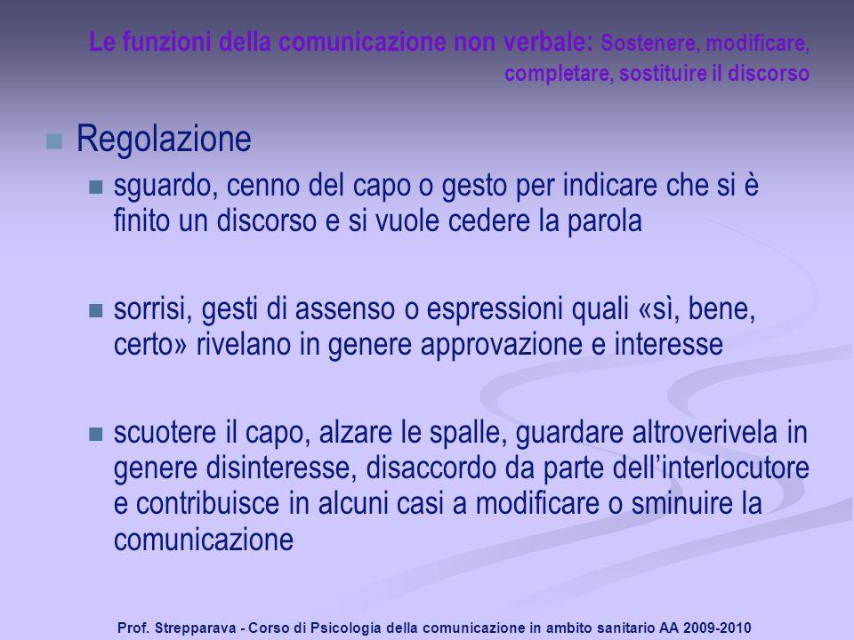 Prof. Strepparava - Corso di Psicologia della comunicazione in ambito sanitario AA 2009-2010 Le funzioni della comunicazione non verbale: Sostenere, m