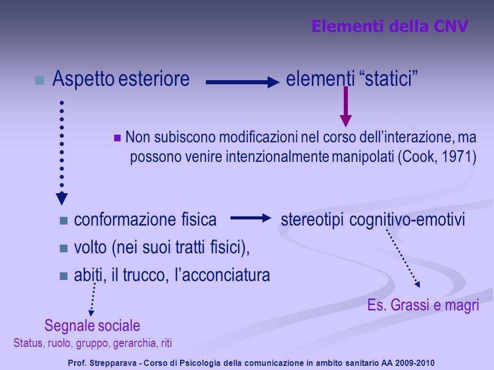 Prof. Strepparava - Corso di Psicologia della comunicazione in ambito sanitario AA 2009-2010 Elementi della CNV Aspetto esteriore elementi statici Non