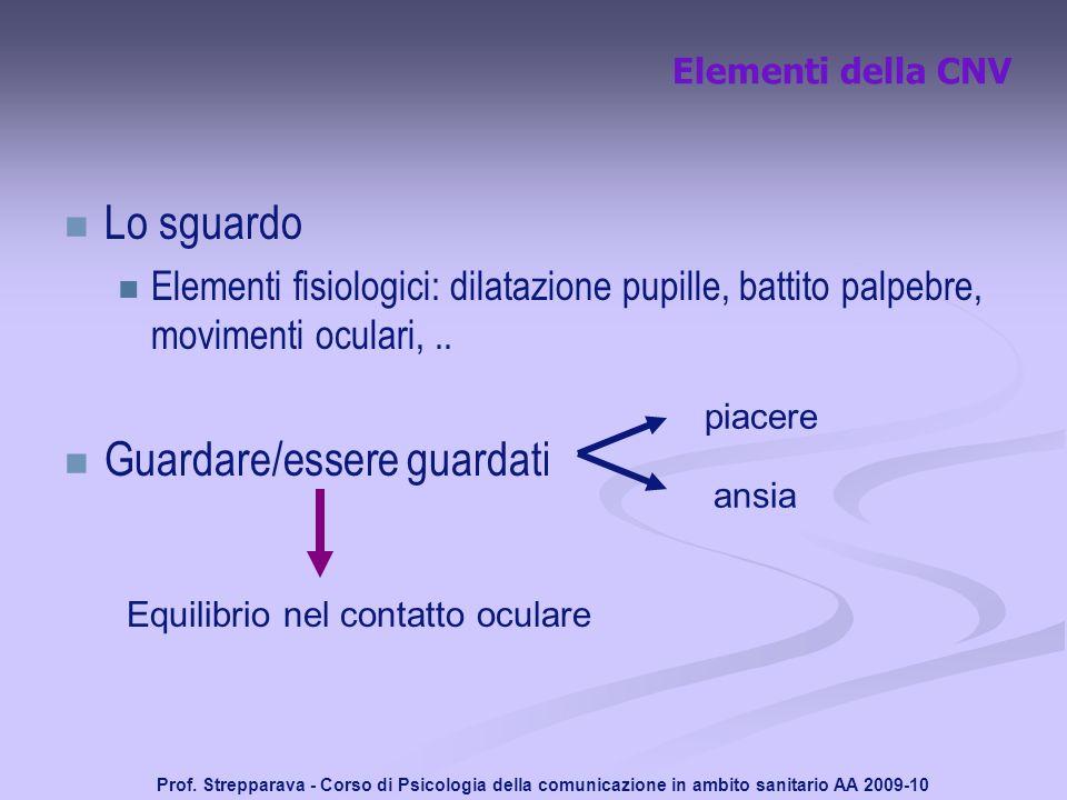 Prof. Strepparava - Corso di Psicologia della comunicazione in ambito sanitario AA 2009-10 Elementi della CNV Lo sguardo Elementi fisiologici: dilataz