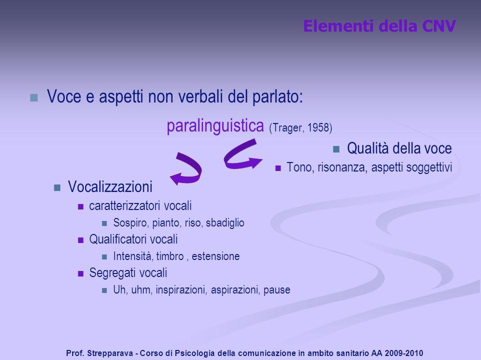 Prof. Strepparava - Corso di Psicologia della comunicazione in ambito sanitario AA 2009-2010 Elementi della CNV Voce e aspetti non verbali del parlato
