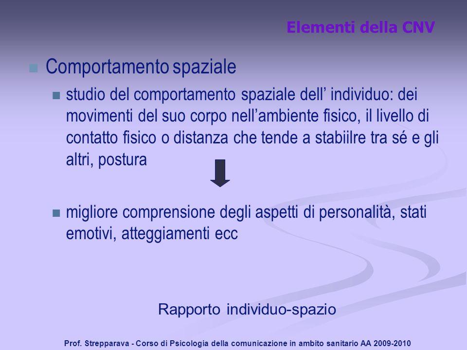 Prof. Strepparava - Corso di Psicologia della comunicazione in ambito sanitario AA 2009-2010 Elementi della CNV Comportamento spaziale studio del comp