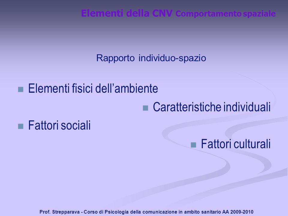 Prof. Strepparava - Corso di Psicologia della comunicazione in ambito sanitario AA 2009-2010 Elementi della CNV Comportamento spaziale Rapporto indivi