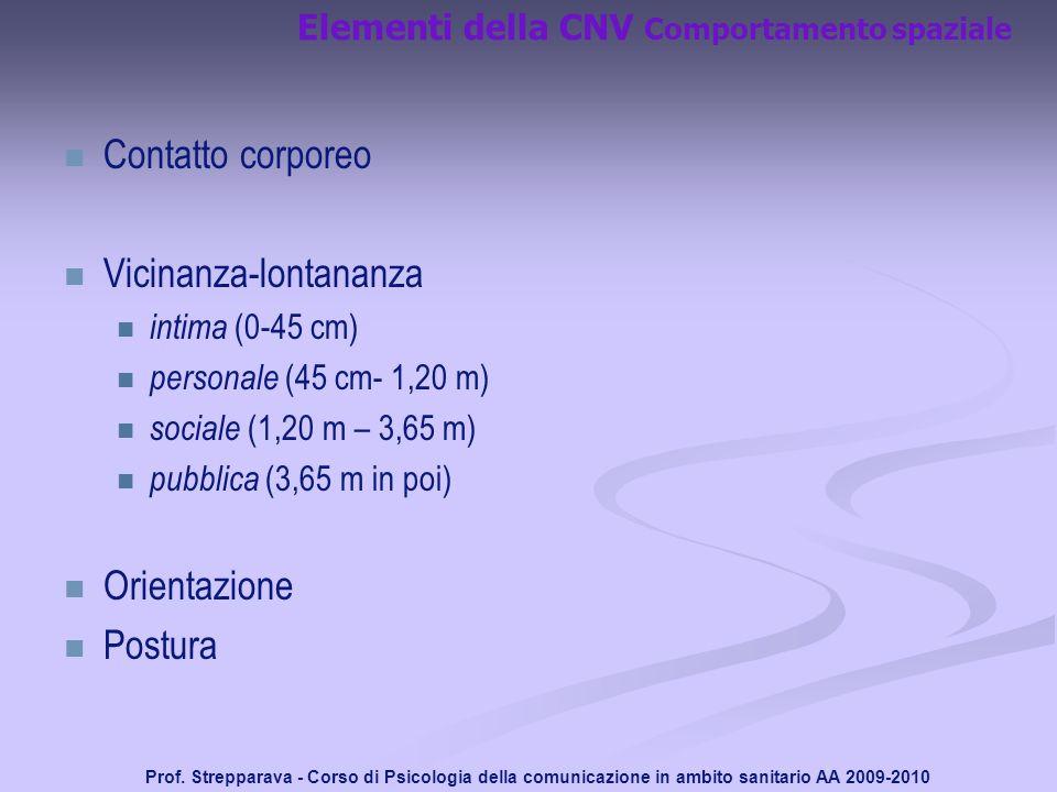 Prof. Strepparava - Corso di Psicologia della comunicazione in ambito sanitario AA 2009-2010 Elementi della CNV Comportamento spaziale Contatto corpor