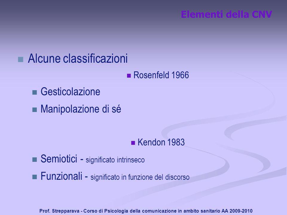 Prof. Strepparava - Corso di Psicologia della comunicazione in ambito sanitario AA 2009-2010 Elementi della CNV Alcune classificazioni Rosenfeld 1966