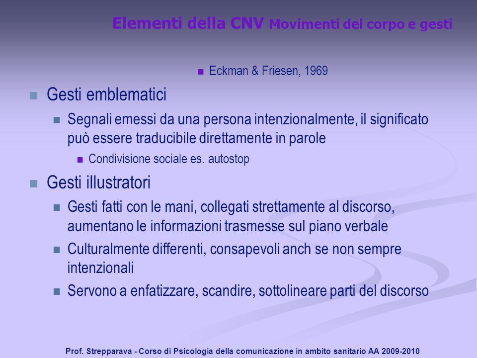Prof. Strepparava - Corso di Psicologia della comunicazione in ambito sanitario AA 2009-2010 Elementi della CNV Movimenti del corpo e gesti Eckman & F