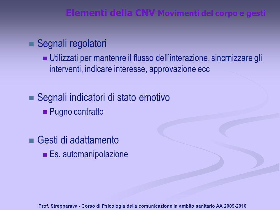 Prof. Strepparava - Corso di Psicologia della comunicazione in ambito sanitario AA 2009-2010 Elementi della CNV Movimenti del corpo e gesti Segnali re