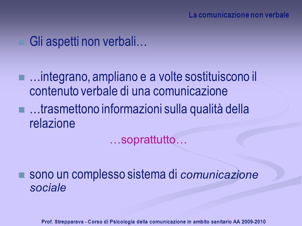 Prof. Strepparava - Corso di Psicologia della comunicazione in ambito sanitario AA 2009-2010 La comunicazione non verbale Gli aspetti non verbali… …in