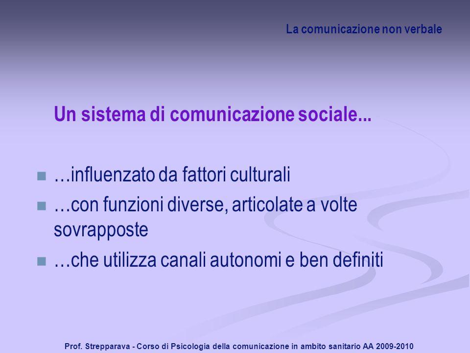 Prof. Strepparava - Corso di Psicologia della comunicazione in ambito sanitario AA 2009-2010 La comunicazione non verbale Un sistema di comunicazione
