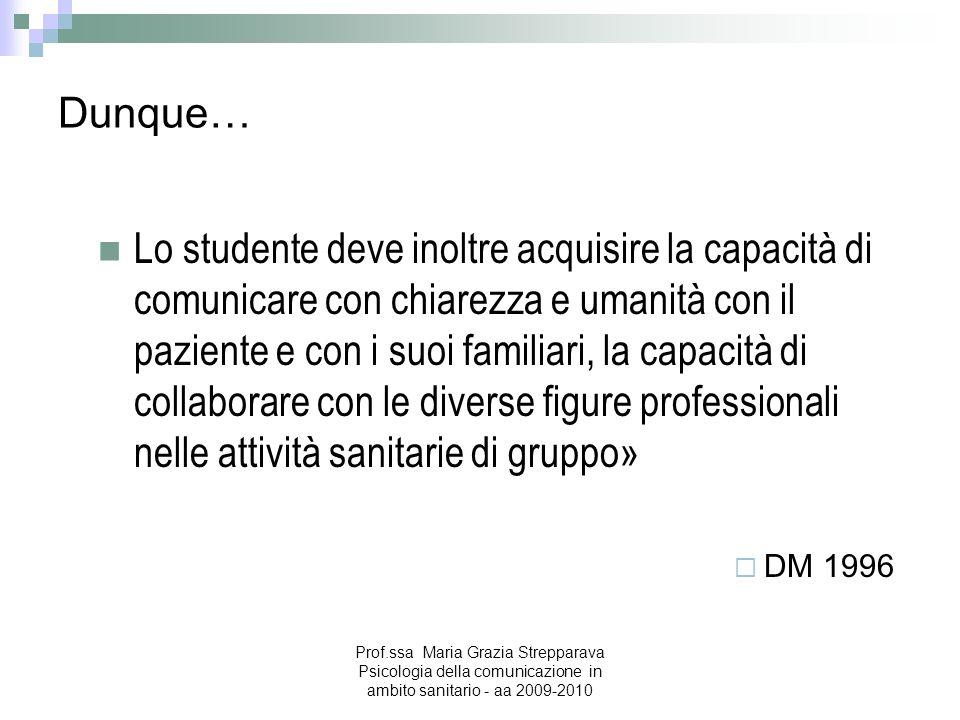 Dunque… Lo studente deve inoltre acquisire la capacità di comunicare con chiarezza e umanità con il paziente e con i suoi familiari, la capacità di co