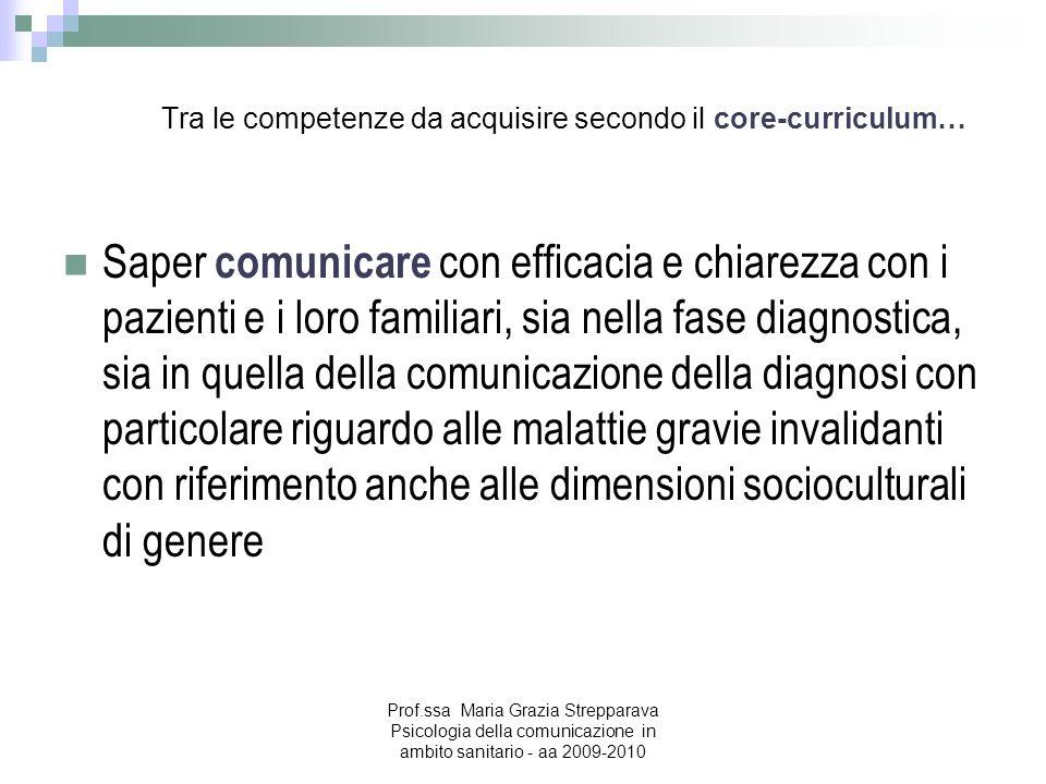 Tra le competenze da acquisire secondo il core-curriculum… Saper comunicare con efficacia e chiarezza con i pazienti e i loro familiari, sia nella fas