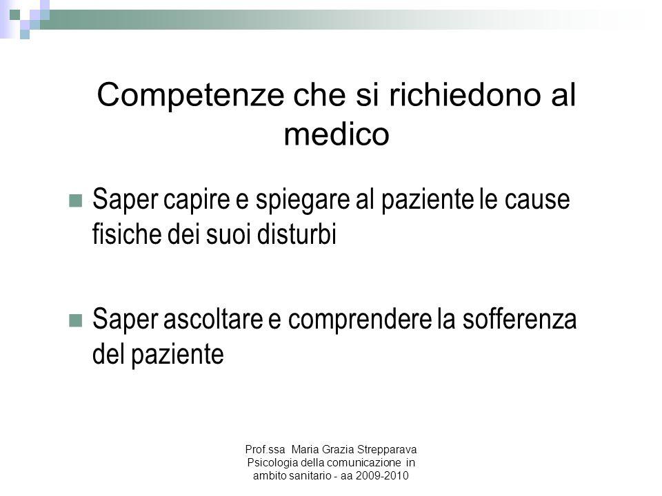 … si tratta di sapere non solo COSA dire ai pazienti Ma COME parlare con i pazienti Prof.ssa Maria Grazia Strepparava Psicologia della comunicazione in ambito sanitario - aa 2009-2010