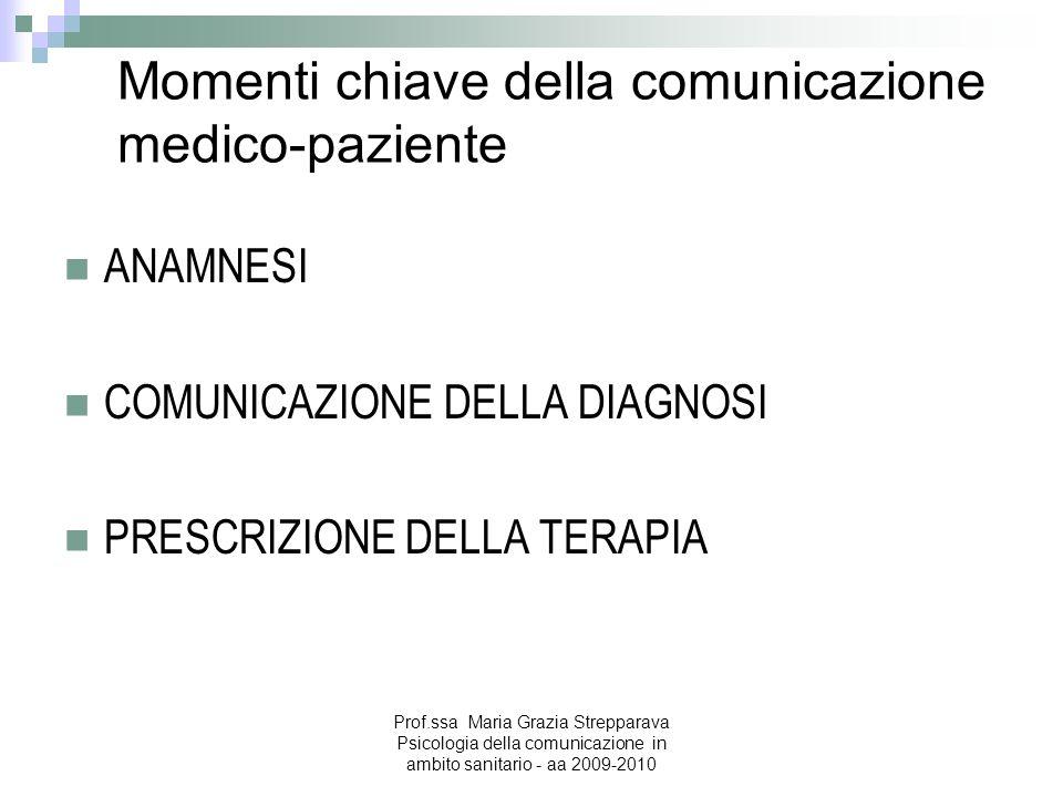 Momenti chiave della comunicazione medico-paziente ANAMNESI COMUNICAZIONE DELLA DIAGNOSI PRESCRIZIONE DELLA TERAPIA Prof.ssa Maria Grazia Strepparava