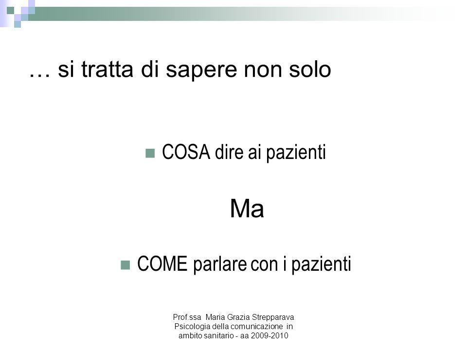 … si tratta di sapere non solo COSA dire ai pazienti Ma COME parlare con i pazienti Prof.ssa Maria Grazia Strepparava Psicologia della comunicazione i