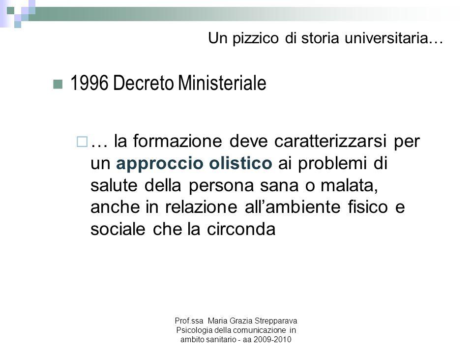 Un pizzico di storia universitaria… 1996 Decreto Ministeriale … la formazione deve caratterizzarsi per un approccio olistico ai problemi di salute del