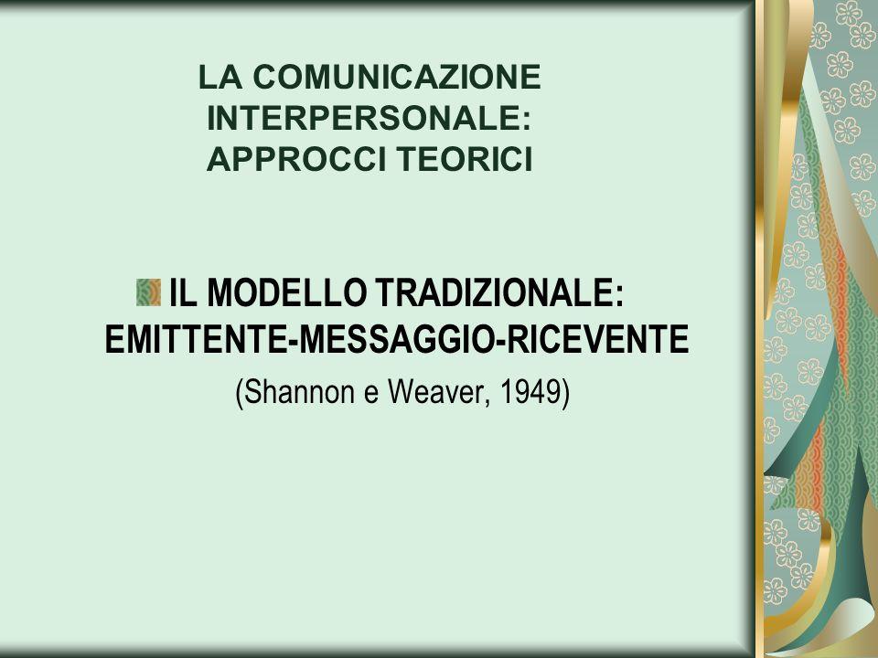 LA COMUNICAZIONE INTERPERSONALE: APPROCCI TEORICI IL MODELLO TRADIZIONALE: EMITTENTE-MESSAGGIO-RICEVENTE (Shannon e Weaver, 1949)