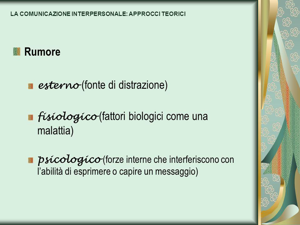 LA COMUNICAZIONE INTERPERSONALE: APPROCCI TEORICI Rumore esterno (fonte di distrazione) fisiologico (fattori biologici come una malattia) psicologico