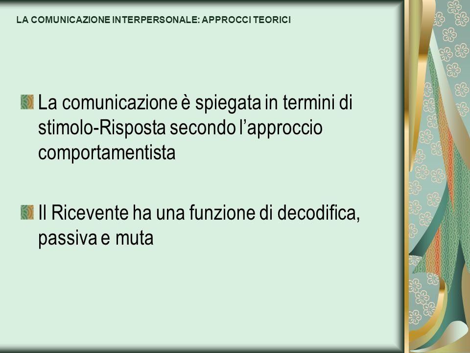 LA COMUNICAZIONE INTERPERSONALE: APPROCCI TEORICI La comunicazione è spiegata in termini di stimolo-Risposta secondo lapproccio comportamentista Il Ri