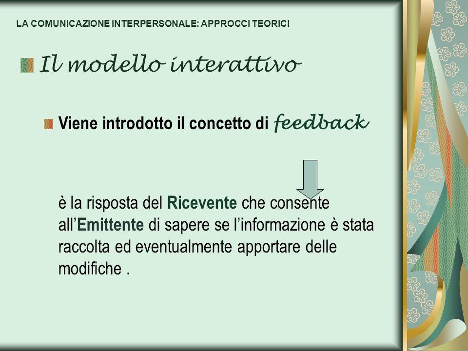 LA COMUNICAZIONE INTERPERSONALE: APPROCCI TEORICI Il modello interattivo Viene introdotto il concetto di feedback è la risposta del Ricevente che cons