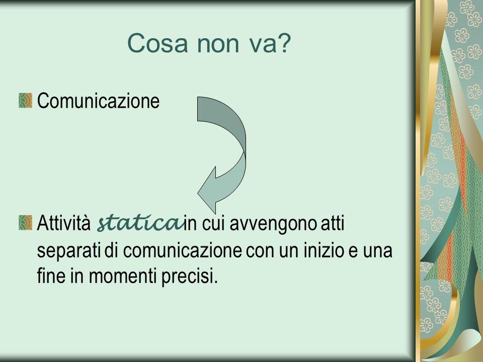 Cosa non va? Comunicazione Attività statica in cui avvengono atti separati di comunicazione con un inizio e una fine in momenti precisi.