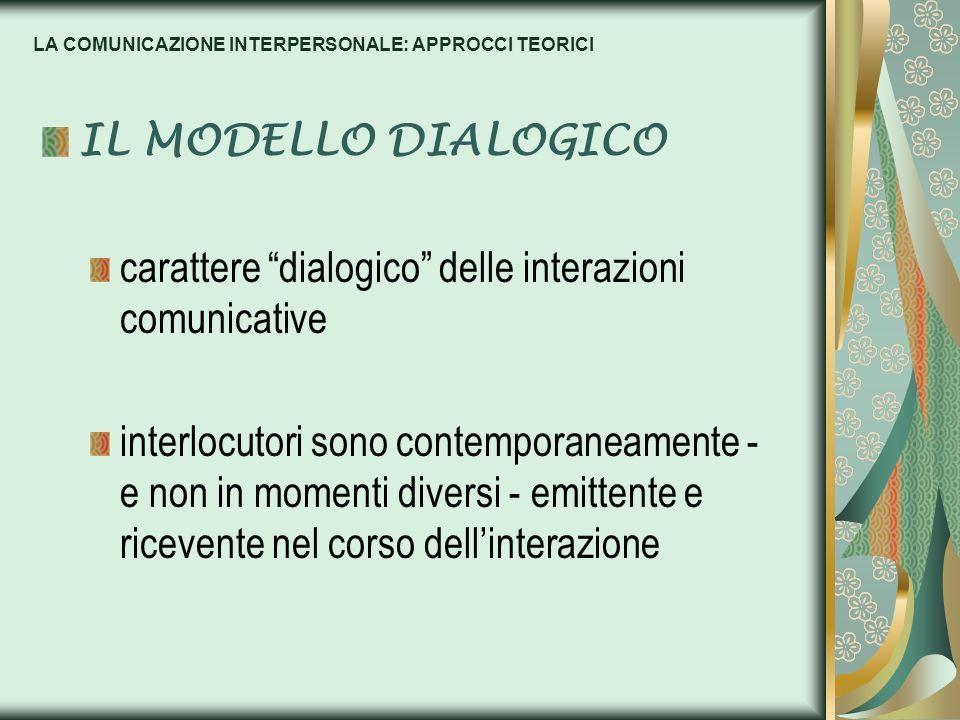 LA COMUNICAZIONE INTERPERSONALE: APPROCCI TEORICI IL MODELLO DIALOGICO carattere dialogico delle interazioni comunicative interlocutori sono contempor