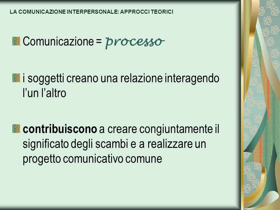 LA COMUNICAZIONE INTERPERSONALE: APPROCCI TEORICI Comunicazione = processo i soggetti creano una relazione interagendo lun laltro contribuiscono a cre