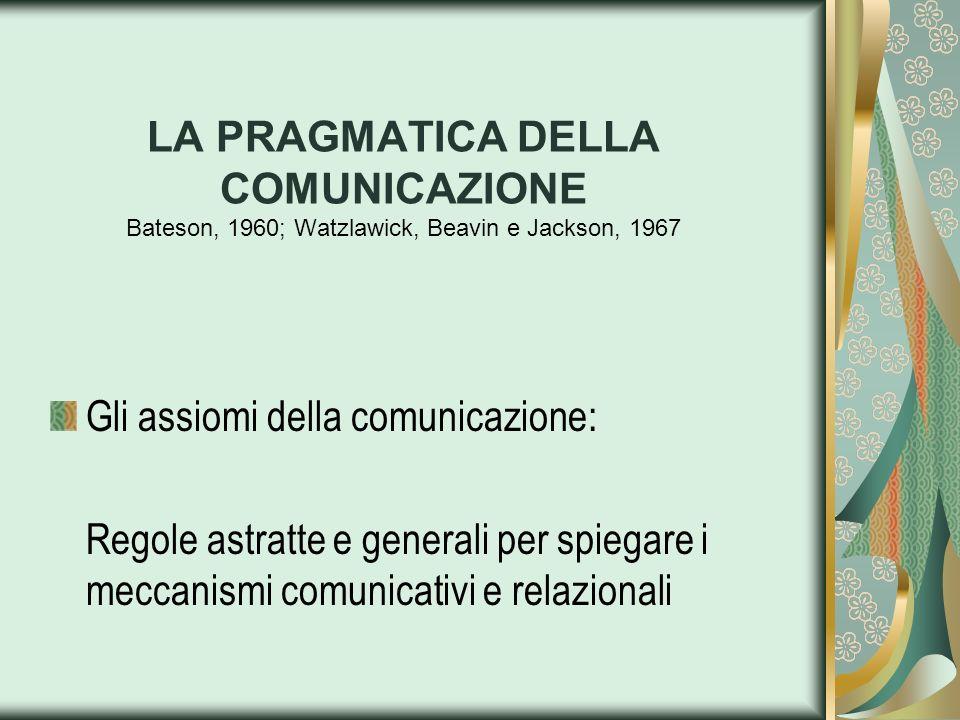 LA PRAGMATICA DELLA COMUNICAZIONE Bateson, 1960; Watzlawick, Beavin e Jackson, 1967 Gli assiomi della comunicazione: Regole astratte e generali per sp