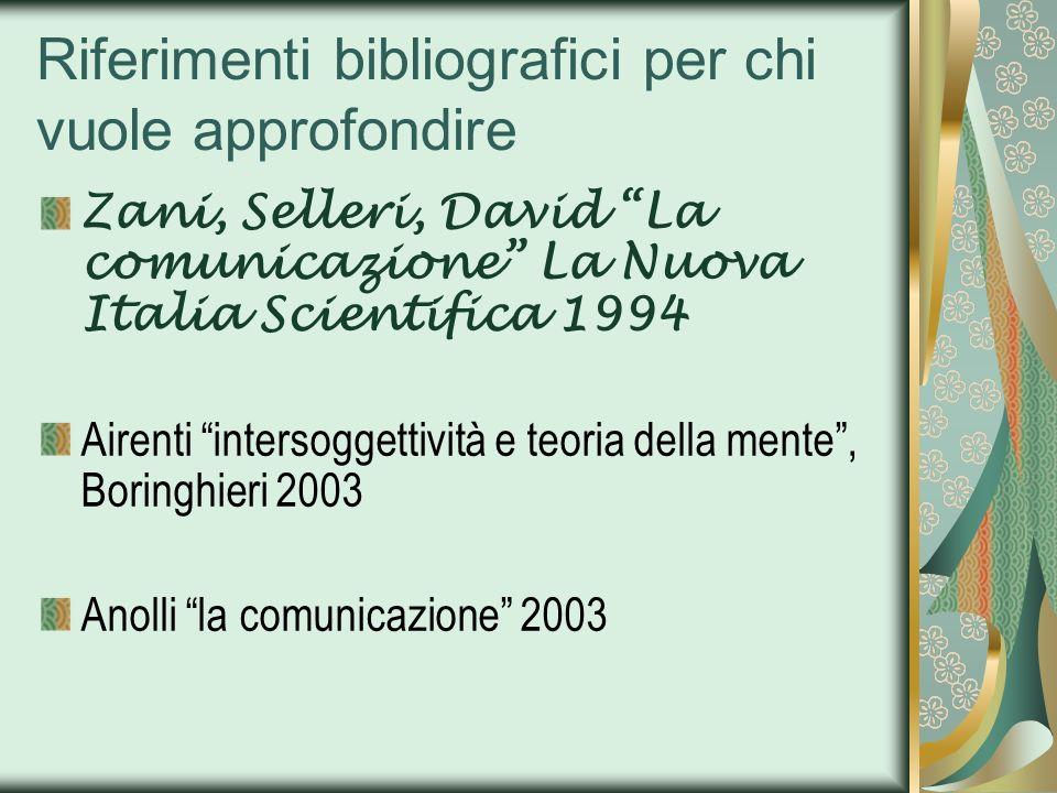 Riferimenti bibliografici per chi vuole approfondire Zani, Selleri, David La comunicazione La Nuova Italia Scientifica 1994 Airenti intersoggettività