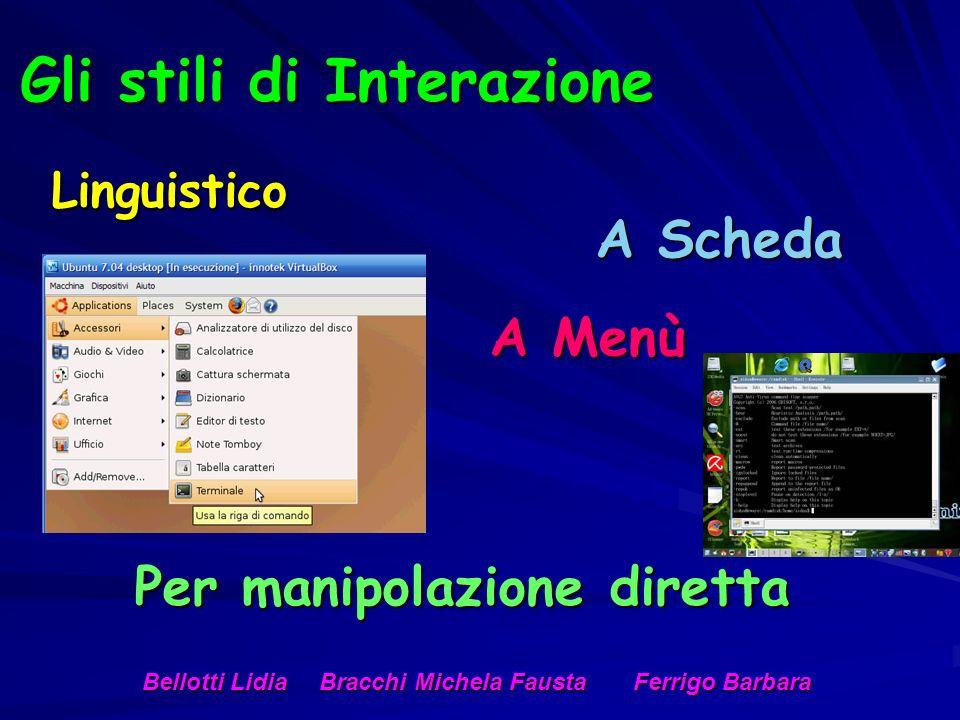 Gli stili di Interazione Linguistico A Menù A Scheda Per manipolazione diretta Bellotti Lidia Bracchi Michela Fausta Ferrigo Barbara