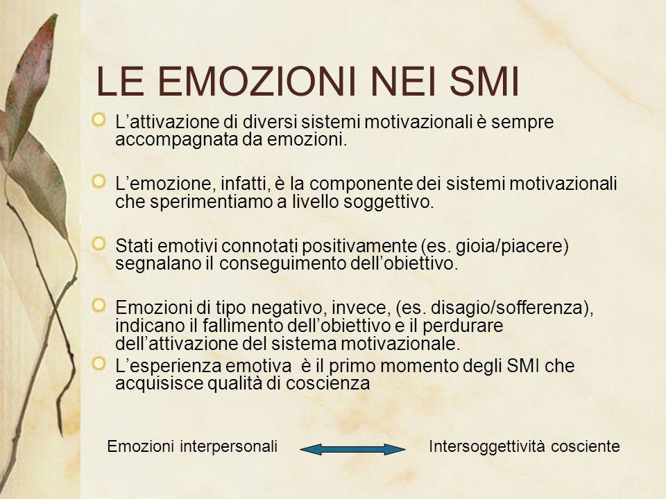 LE EMOZIONI NEI SMI Lattivazione di diversi sistemi motivazionali è sempre accompagnata da emozioni. Lemozione, infatti, è la componente dei sistemi m