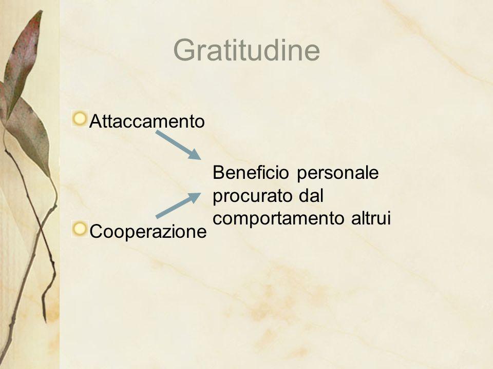 Gratitudine Attaccamento Cooperazione Beneficio personale procurato dal comportamento altrui
